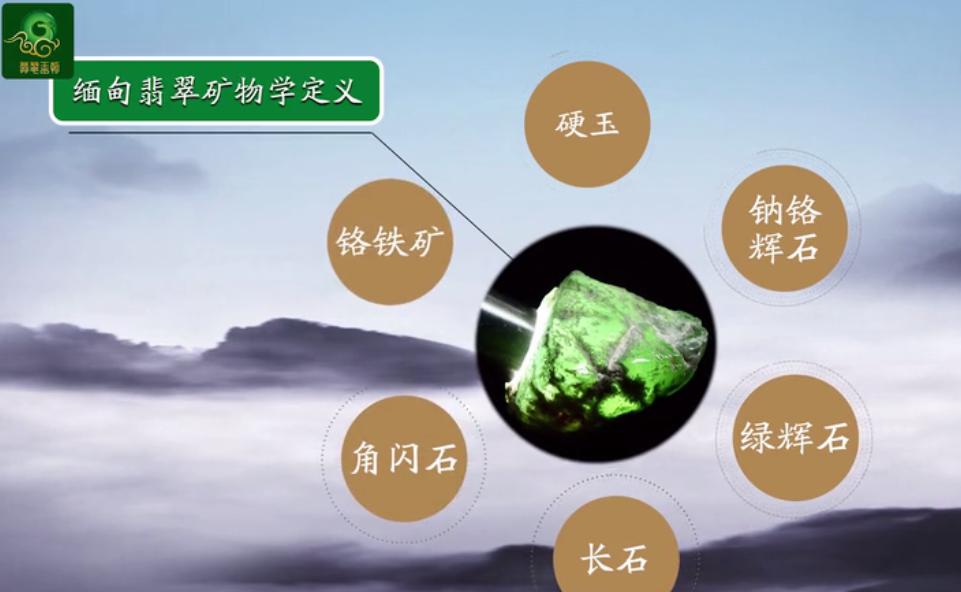 珠宝鉴定师李平老师讲明末清初缅甸翡翠